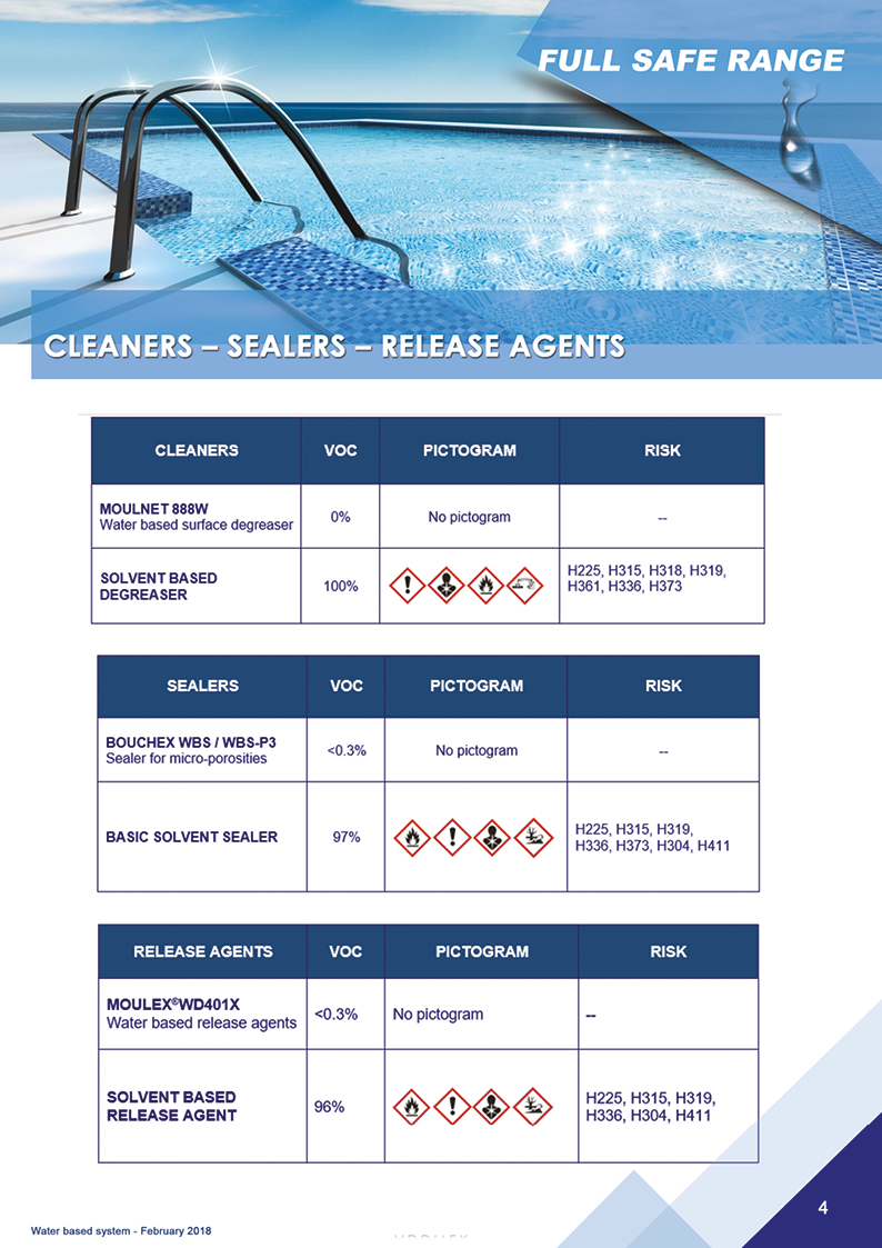 cleaners-sealers-release-agents4